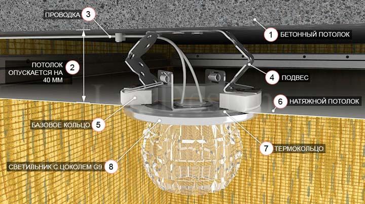 монтаж корпуса светильника G9 в натяжном потолке