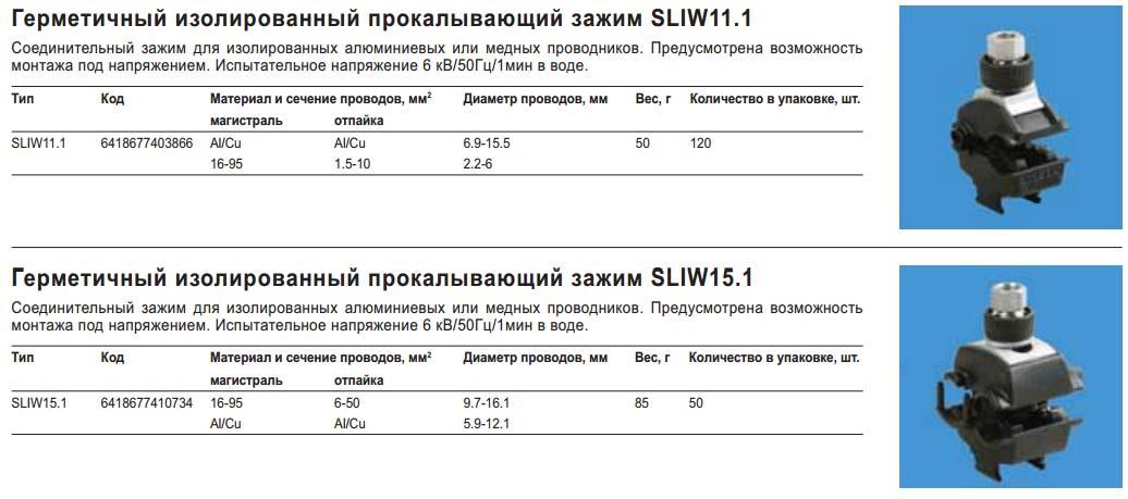 характеристики прокалывающих зажимов Ensto Sliw 11.5, 15.1