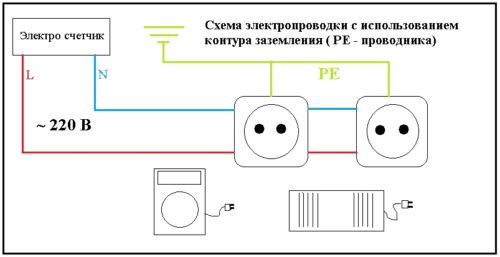 Схема использования провода ПРКА