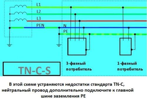 TN - С – S схема