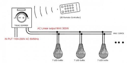Вариант подключения диммера с дистанционным пультом к светодиодным лампам