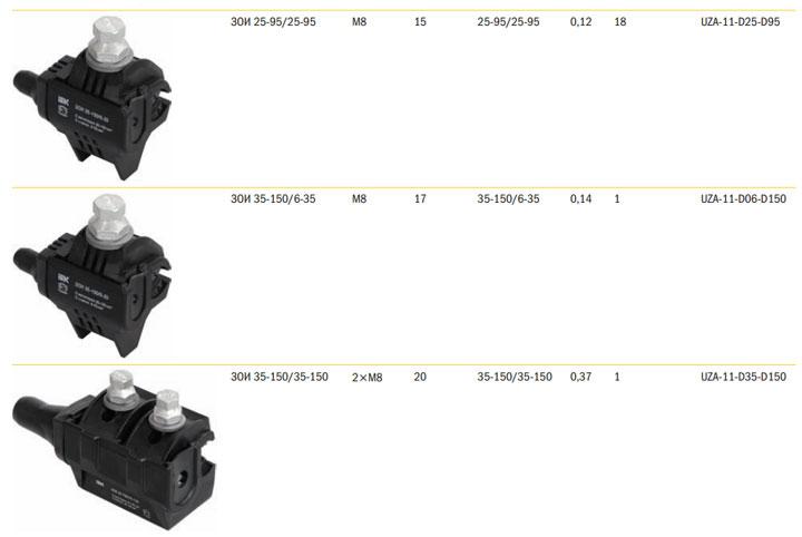 технические параметры проколов ЗОИ 25-95 от ИЭК