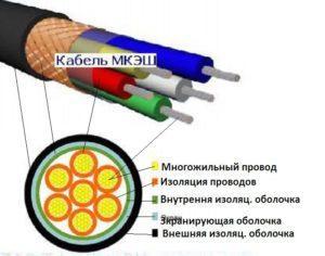 Разрез кабеля МКЭШ
