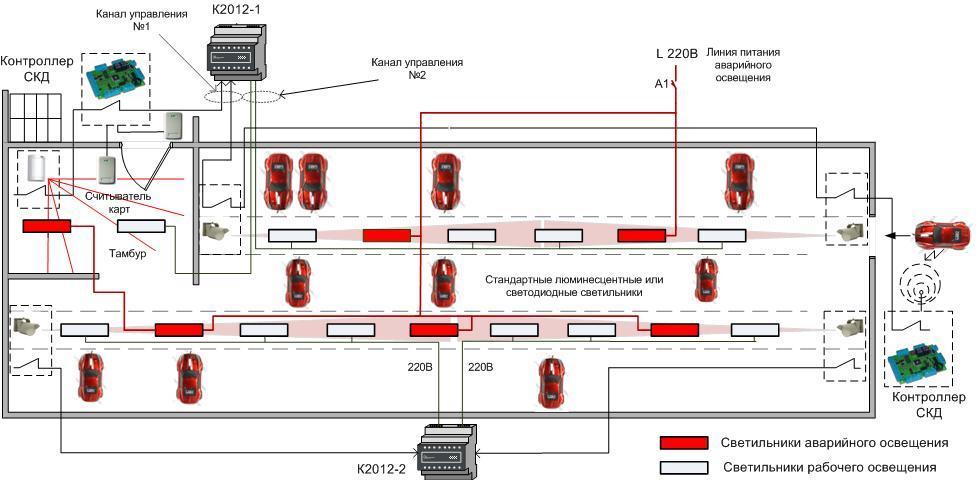 Пример расположения светильников аварийного освещения