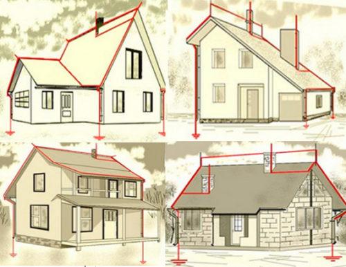 защита дома от молнии - молниеприемники