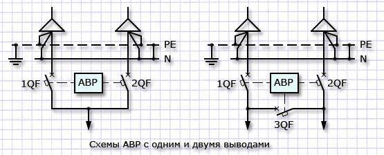 Поясняющие схемы работы АВР