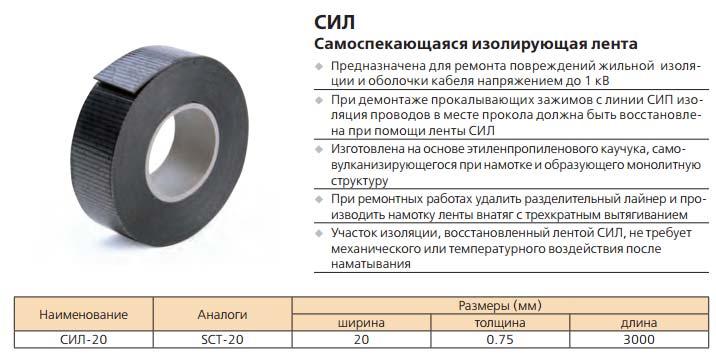 технические характеристики герметизирующей ленты СИП