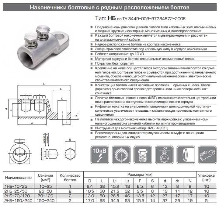 наконечники НБ технические характеристики