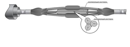 При установке распорка располагается строго по центру места соединения кабелей