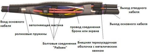 Вид собранной муфты с разрезом в продольной плоскости показывает расположение основных элементов