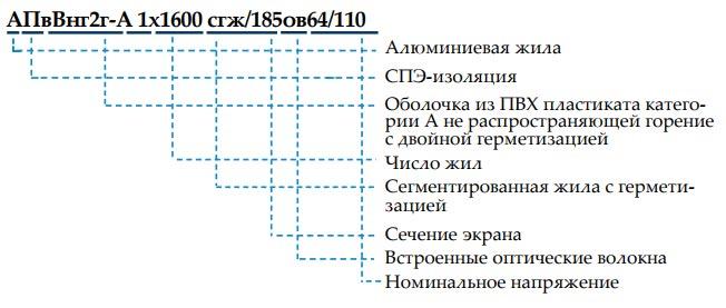 расшифровка марки кабеля из сшитого полиэтилена