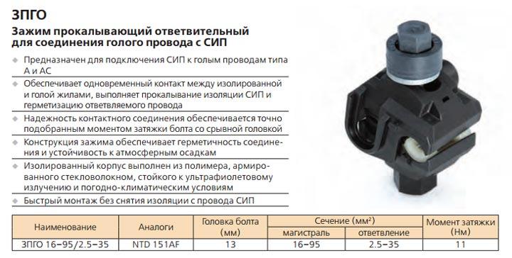 прокалывающий СИП для голого проводника КВТ ЗПГО 16-95 технические данные