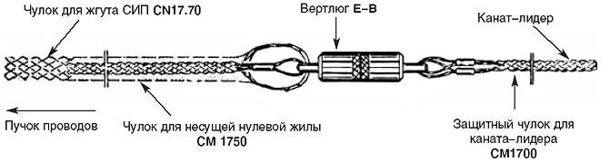 схема соединения вертлюга и монтажного чулка для натягивания СИП