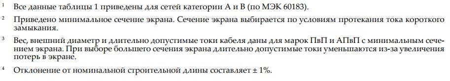 6-10кв