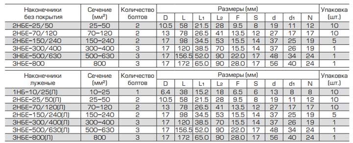 размеры для угловых наконечников НБЕ