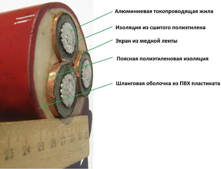 кабель СПЭ с ПВХ оболочкой