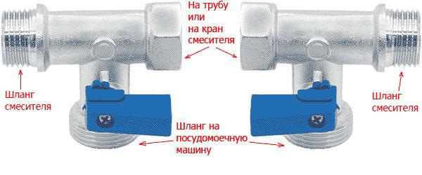 тройник с резьбой 3/4 дюйма для подключения холодной воды на посудомойку