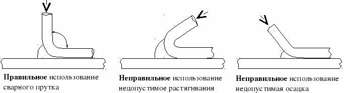 правильная подача прутка при пайке пластика феном Бош