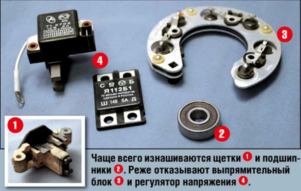 Детали генератора, часто выходящие из строя