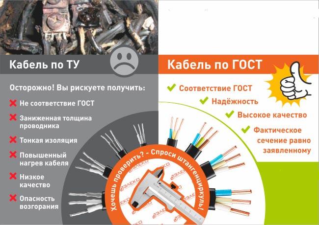 разница между кабелем по ТУ и ГОСТ