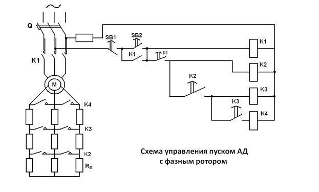 Схема плавного пуска асинхронного электродвигателя с фазным ротором
