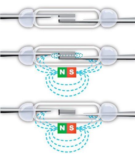 Линии силового поля воздействующие на герконовые контакты