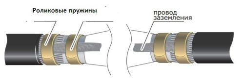 Пример установки соединительного провода на броню кабеля роликовыми пружинами