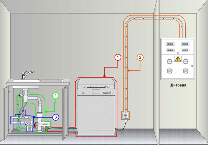 как подключить посудомойку к сети 220В