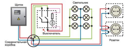 Схема для розеток и сети