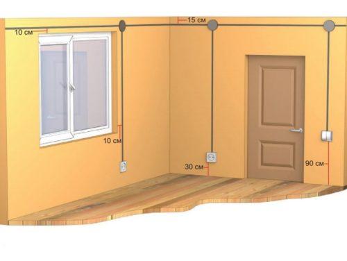 Схема правильного размещения розеток в комнате