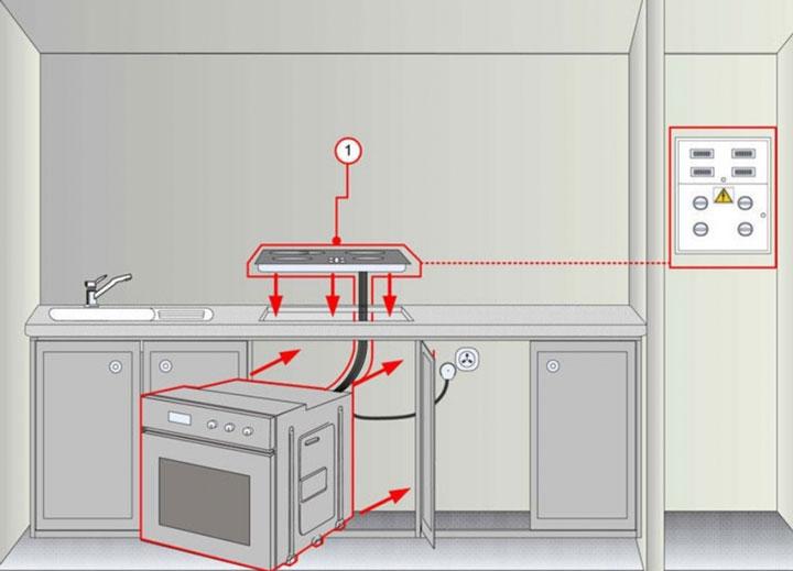 как подключить варочную и духовку от сети 220В