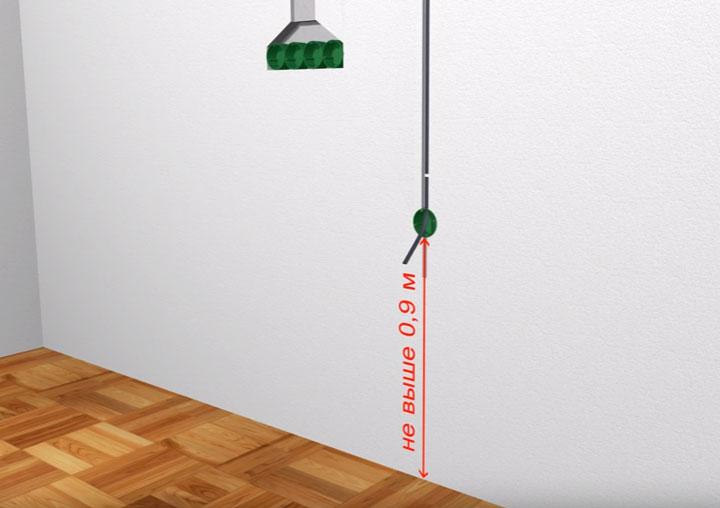 высота установки розетки на кухне для варочной панели и духового шкафа