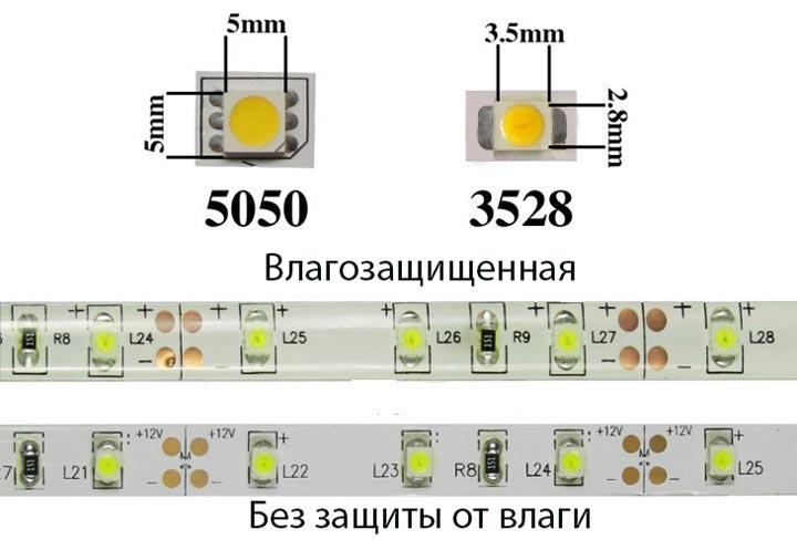 светодиоды smd 3528