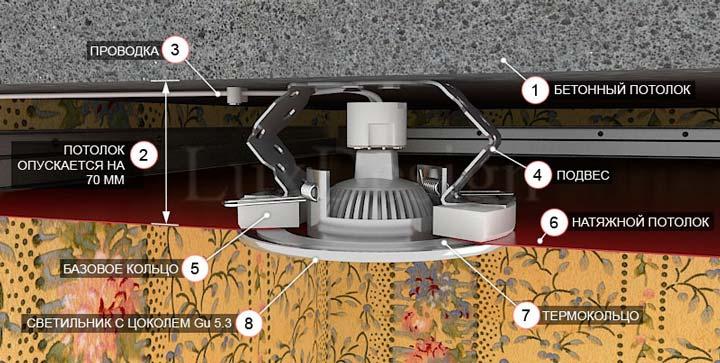 монтаж светодиодной лампочки в натяжном потолке