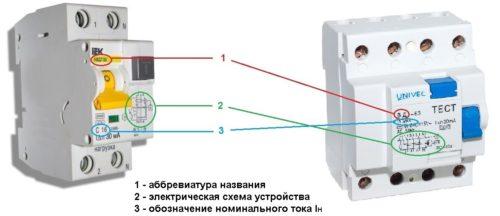 Визуальные отличия между приборами ВД и АВДТ