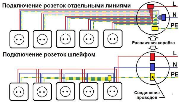 2 способа подключения розеток в подрозетнике
