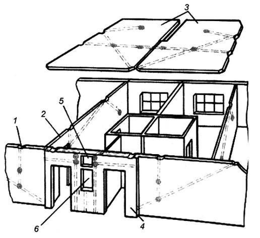 как правильно проложить проводку в панельном доме
