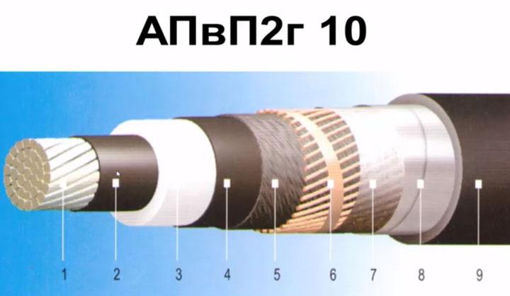 марка кабеля из сшитого полиэтилена с двойной герметизирующей изоляцией АПвП2г 10