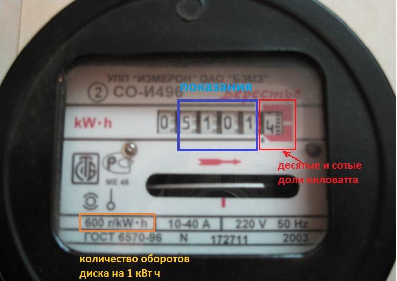 Информация на индукционном электросчетчике