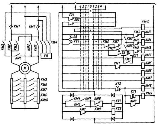 Типовая схема управления электродвигателем крана