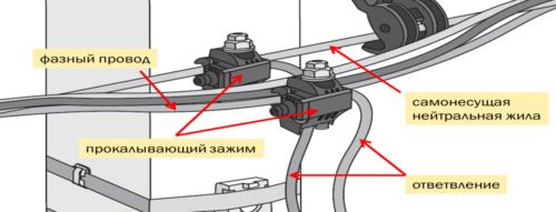 Пример подключения ответвительного провода к основной жиле прокалывающими изоляцию болтовыми соединителями