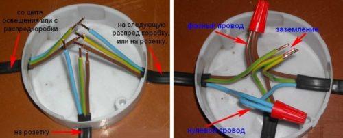 Для удобства рассключения ПУЭ устанавливает правила, которые определяют назначение проводов по цвету: