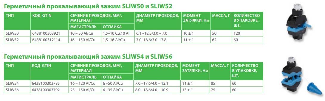 характеристики зажимов Ensto Sliw 50,52,54,56