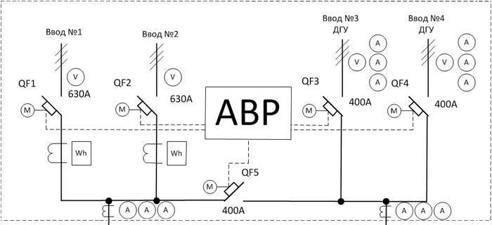 Система АВР с двумя выводами и двумя ДГУ