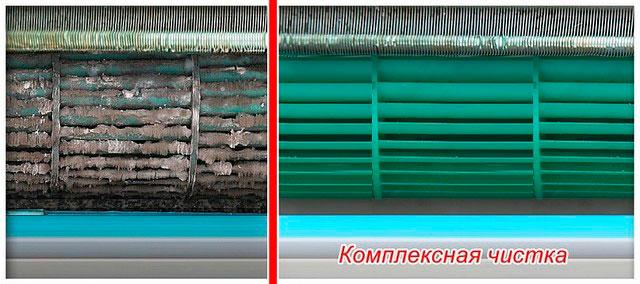 защита вентилятора и теплообменника кондиционера от грязи и пыли