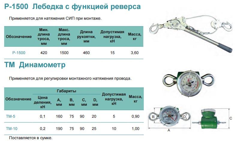 лебедка и динамометр для СИП от Sicam