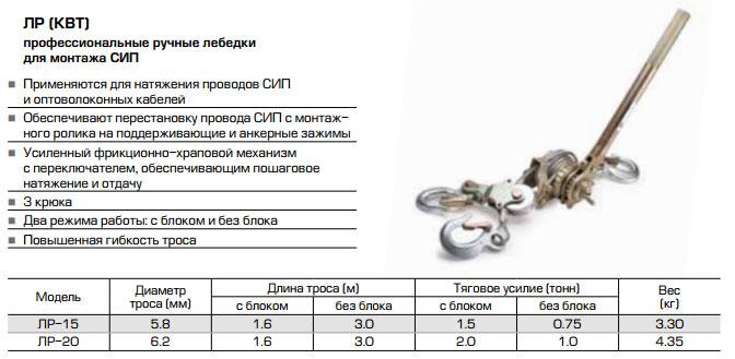 лебедки для СИП от КВТ