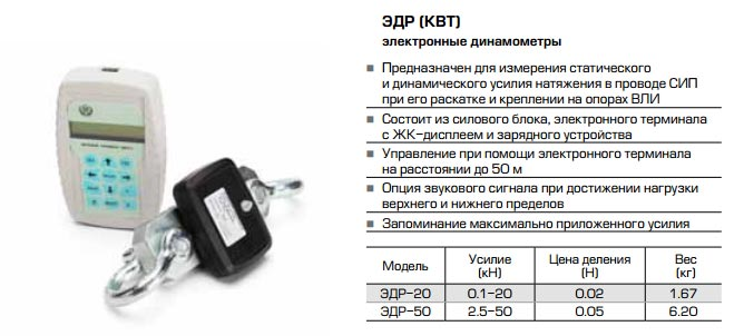 дистанционный динамометр от КВТ