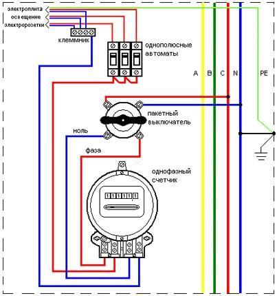 Схема подключения пакетного выключателя в подъездном щитке