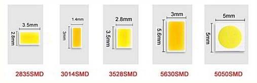 разновидности светодиодов на лентах